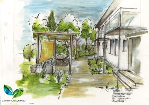 Beispiel Entwurf Gartenplanung